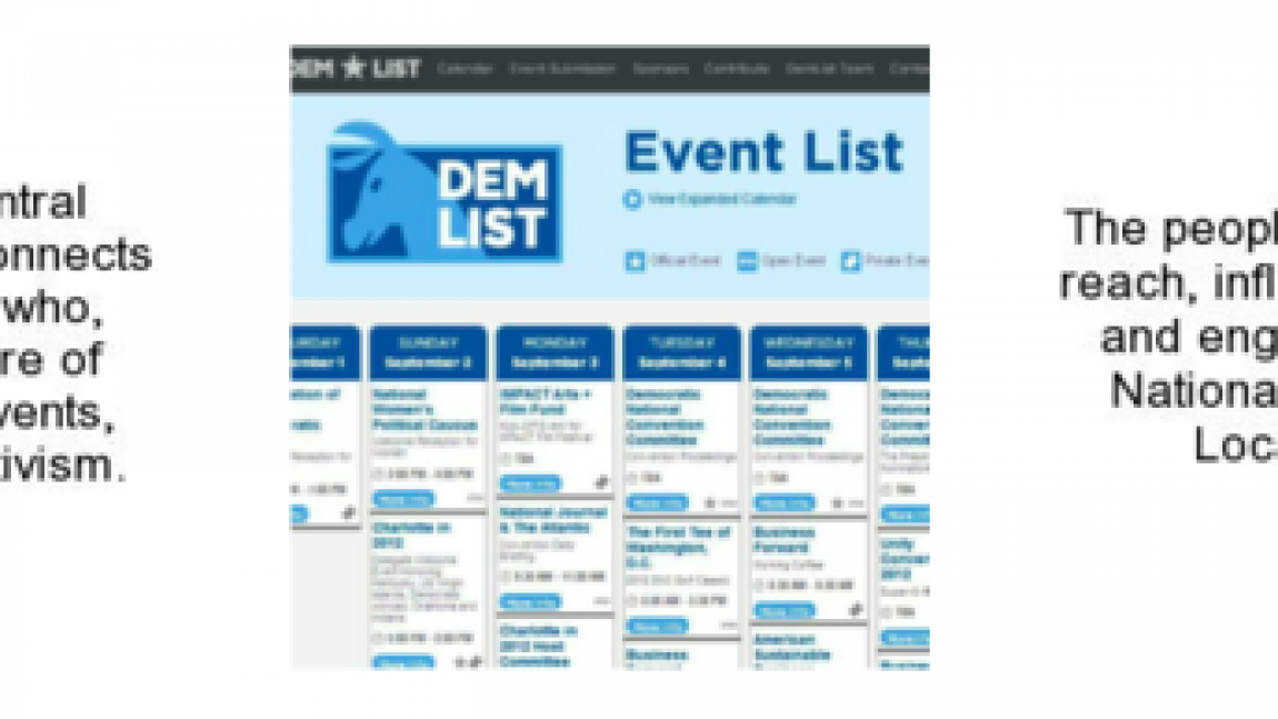 Demlist 2.0:  Coming Attractions!