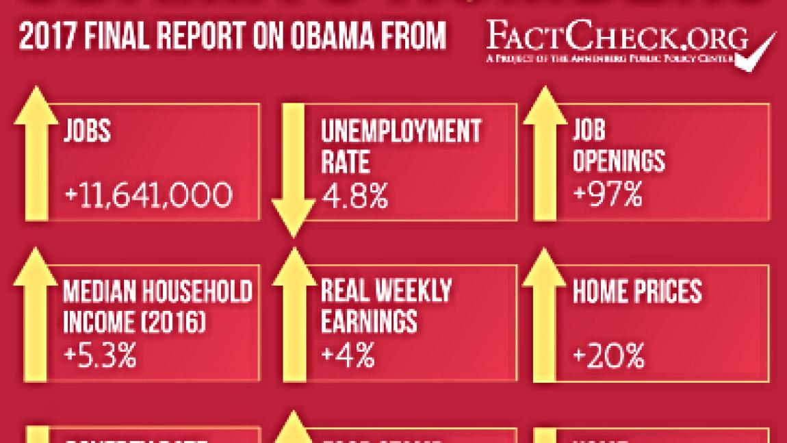 DemDaily: Obama's Legacy