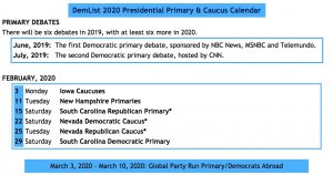 Demdaily The 2020 Presidential Primary Calendar The Update Demlist