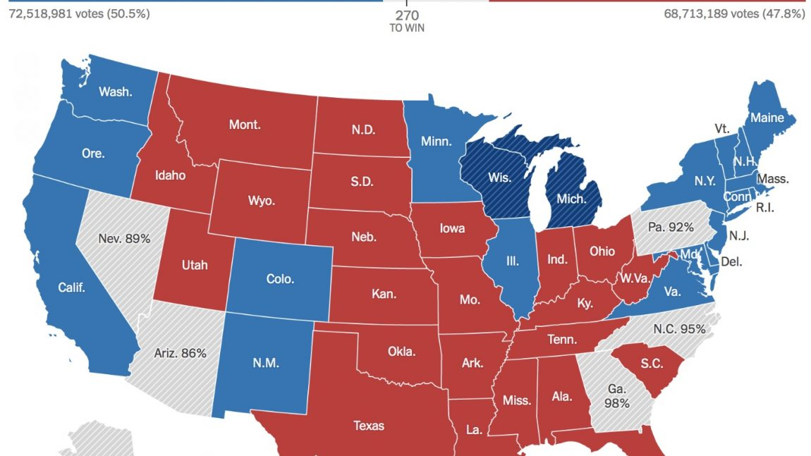 Status of the States: The Current Count
