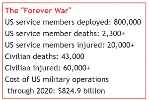 List of statistics about the Afghanistan war, including death and injury numbers